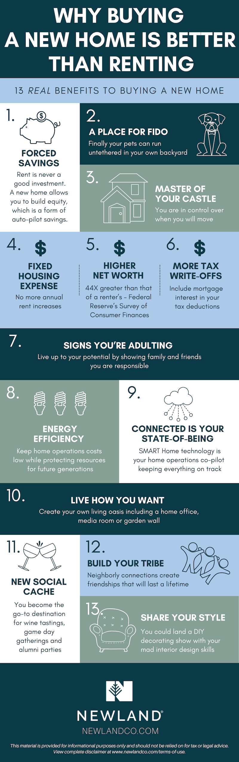 13 Reason Why Buying a New Home is Better than Renting Infographic